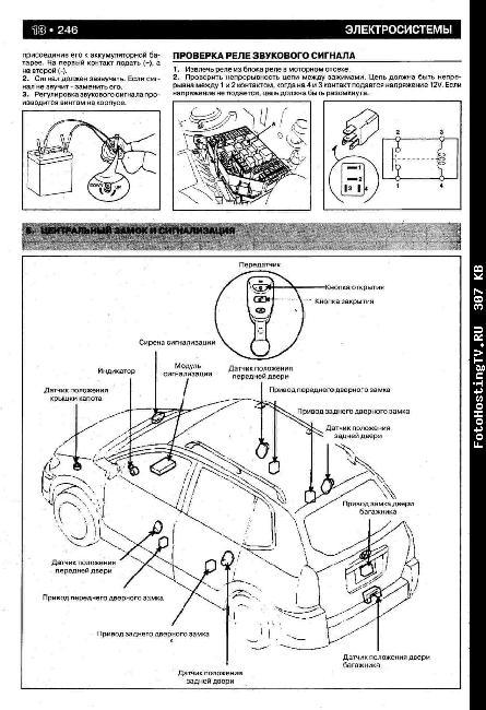 Hyundai Tucson 2003 Схемы