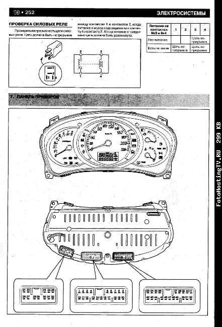 машины:Схема Hyundai Getz