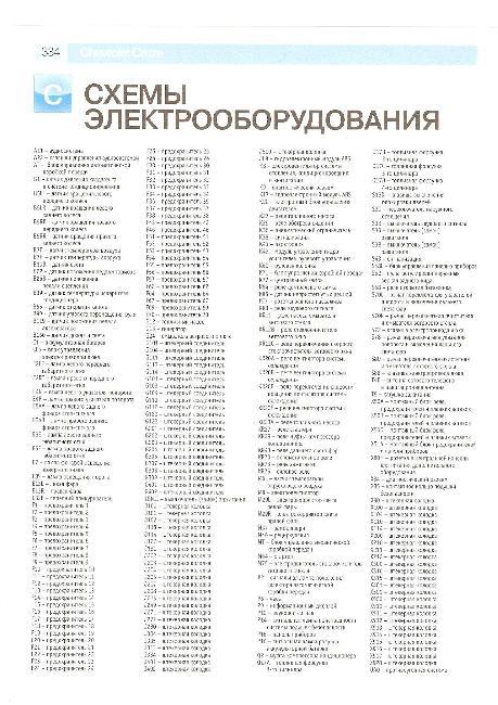 Руководство + По Ремонту Chevrolet Cruze