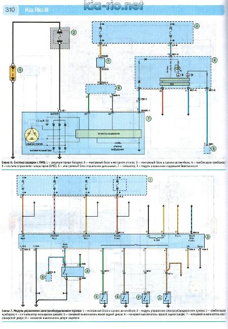 KIA RIO III (1,4 и 1,6) с