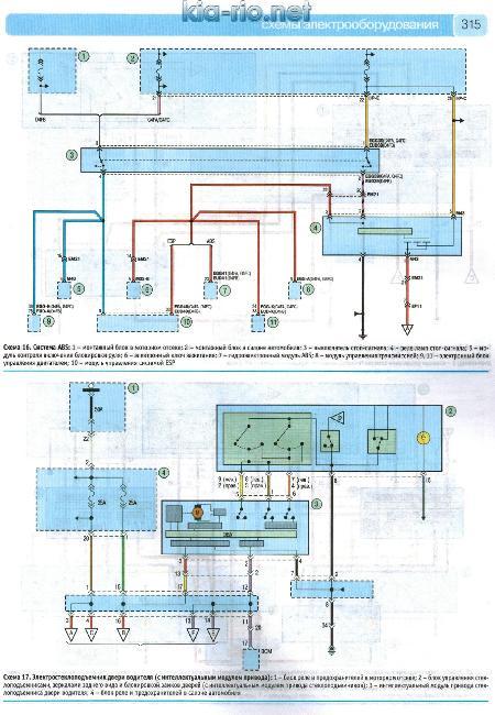 Цветные схемы электрооборудования KIA RIO III (1,4 и 1,6) с 2011 бензин