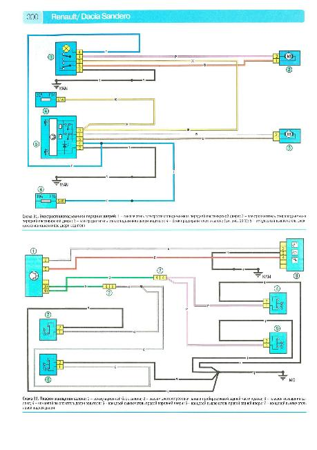 Цветные схемы электрооборудования RENAULT SANDERO / DACIA SANDERO с 2008