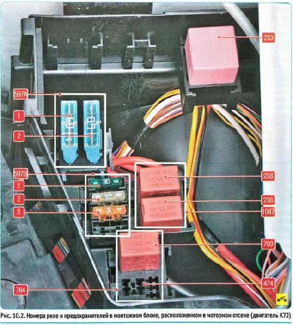 Схема расположения предохранителей и реле RENAULT SANDERO / DACIA SANDERO с 2008