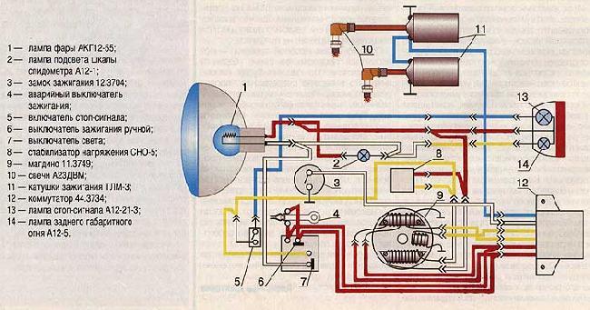 Цветная схема электрооборудования снегохода Рысь