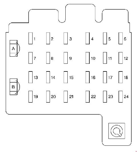 cadillac escalade fuse box diagram gmt400 1999 2000 Â fuse diagram cadillac escalade fuse box diagram gmt400 1999 2000