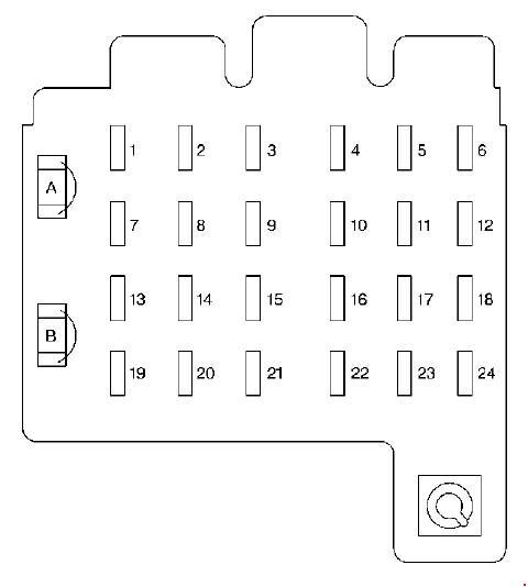 1999-2000 Cadillac Escalade (GMT400) Fuse Box Diagram