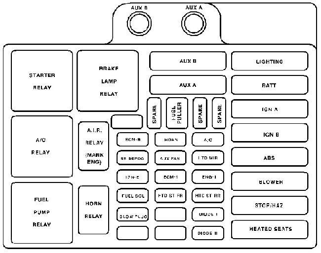 Схема предохранителей Cadillac Escalade (GMT400; 1999-2000)