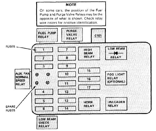 Дористайловый блок предохранителей BMW 7 (E23)