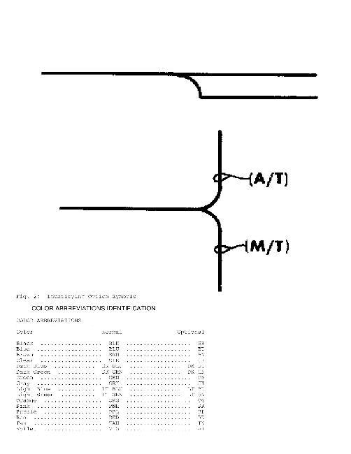 Схемы электрооборудования Nissan 240SX (1990)