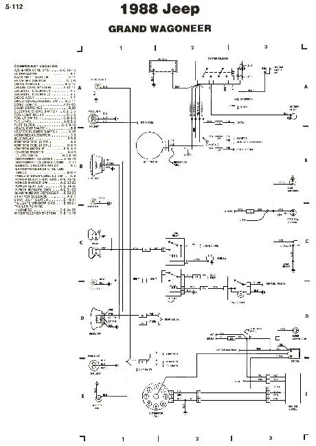 Wiring Harness For 1984 Jeep Grand Wagoneer : Jeep grand wagoneer electrical diagram auto