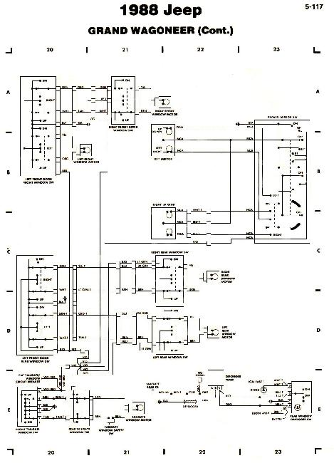 1988 Jeep Cherokee Electrical Wiring Diagram : Diagram moreover jeep wiring with on ford