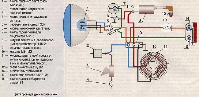 Схема электрооборудования снегохода Икар