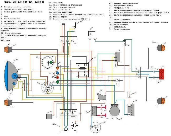 Цветная схема электрооборудования мотоцикла Урал ИМЗ 8.103-10 (40), 8.123-10