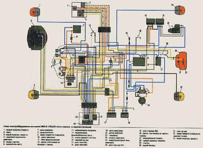Цветная схема электрооборудования мотоцикла Урал Соло-классик (ИМЗ 8.1233/39)