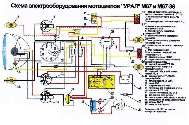 Схема электрооборудования мотоциклов Урал М-67, М 67-36