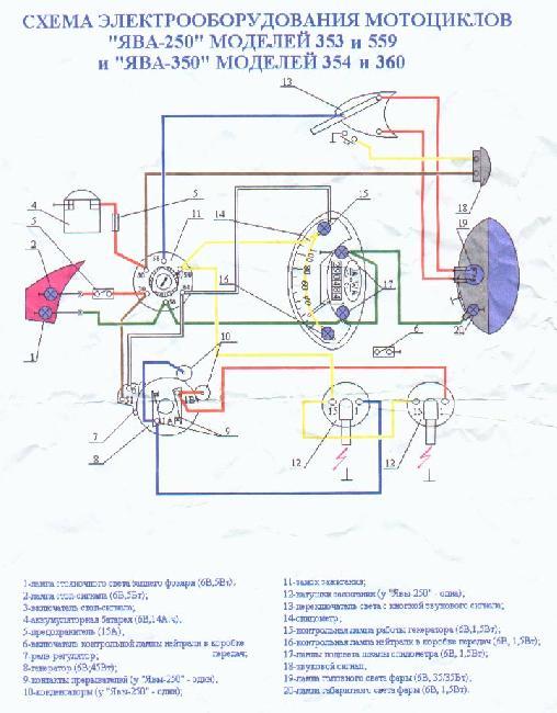 Схема электрооборудования мотоциклов Ява-250 (модели 353 и 559) и Ява-350 (модели 354 и 360)