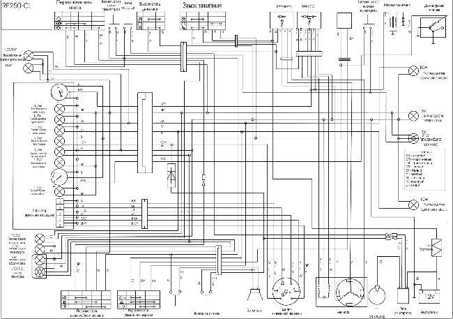 Схема электрооборудования мотоциклов Futong RF250 CL (рядный 250)