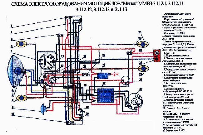 Ремонт Мотоцикла Минск Скачать Книгу