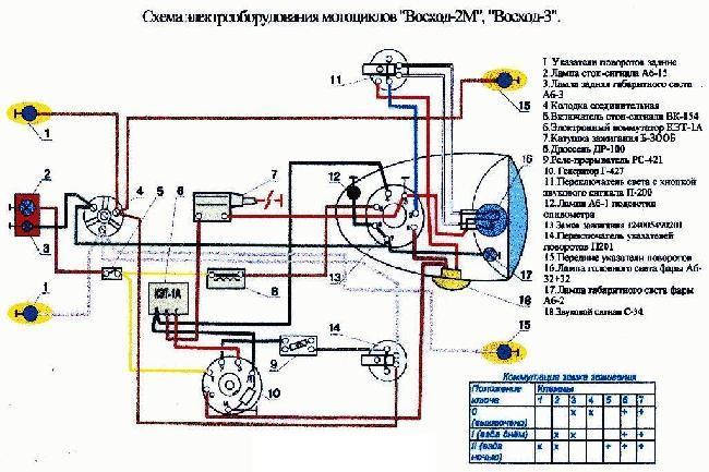 """мотоциклов """"Восход-2М"""" и """""""