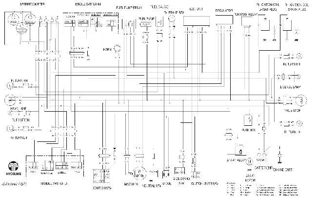 Схема электрооборудования мотоциклов Hyosung GT 250 Comet