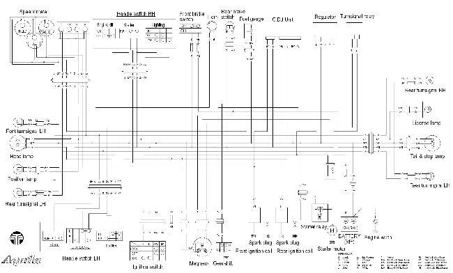 Схема электрооборудования мотоциклов Hyosung GV 125 Aquila