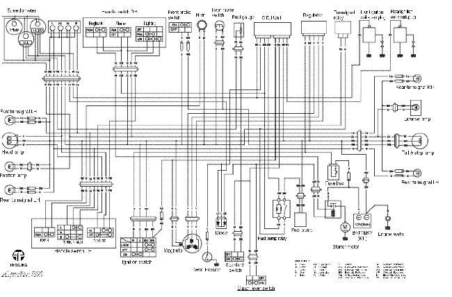 Схема электрооборудования мотоциклов Hyosung GV 250 Aquila