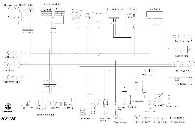 Схема электрооборудования мотоциклов Hyosung RX 125