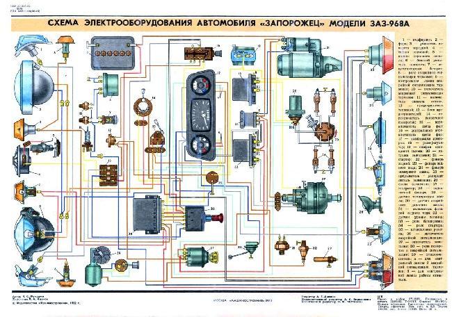 Цветная схема электрооборудования ЗАЗ-968А