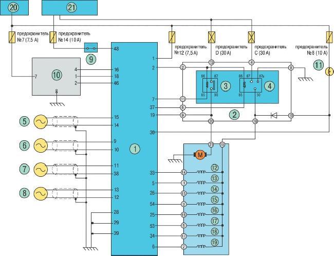 Цветные схемы электрооборудования Nissan Almera с 1995 по 1999 гг.