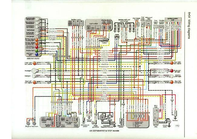 Схема электрооборудования мотоцикла Suzuki Bandit GSF1200T/TS (Y/SY) UK