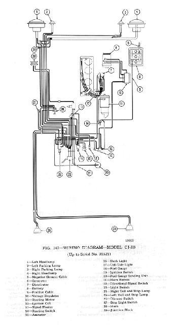 1953 willys wiring diagram electrical diagram schematics rh zavoral genealogy com