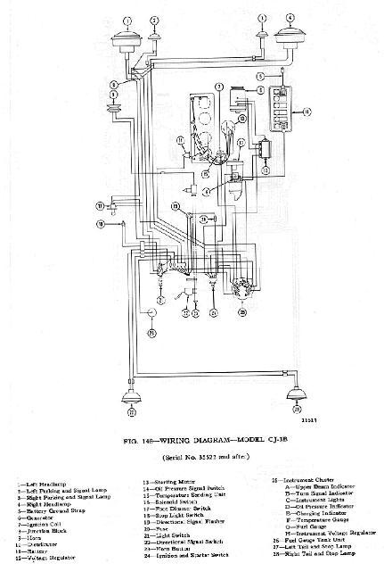 Схема электрооборудования Jeep Willys CJ3B