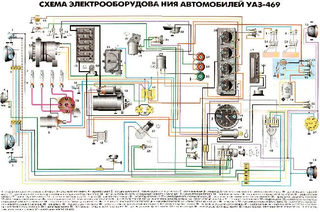 Цветная схема электрооборудования УАЗ 469