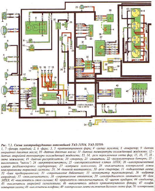 Схема электрооборудования УАЗ