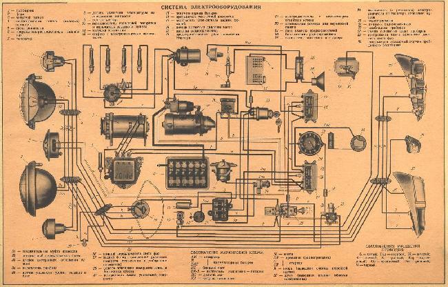 Схема электрооборудования автомобиля Москвич 407