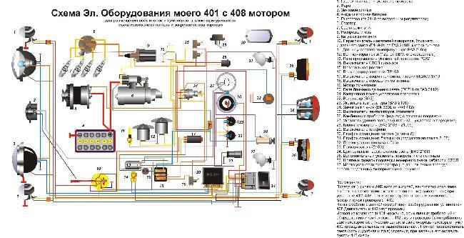 Цветная схема электрооборудования Москвич 401 с двигателем М408
