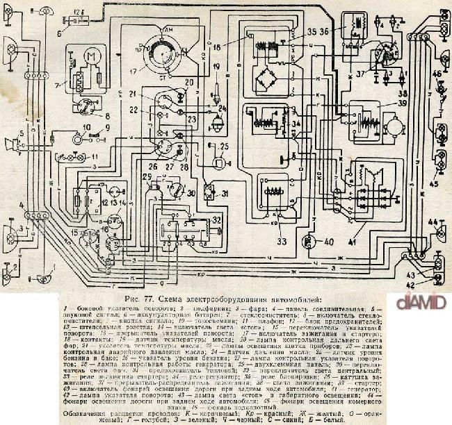 Схема электрооборудования ЗАЗ 968