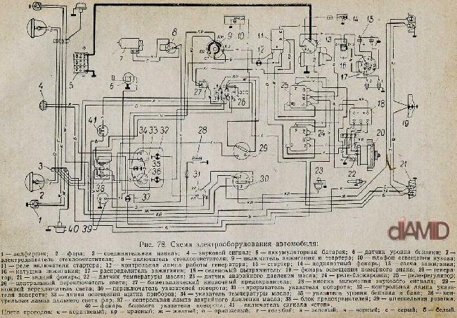 Схема электрооборудования ЗАЗ 965