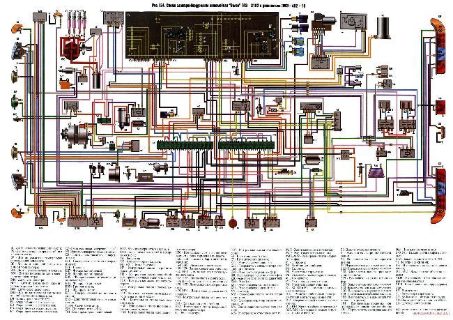 Цветная схема электрооборудования ГАЗ 3102 (ЗМЗ 402)