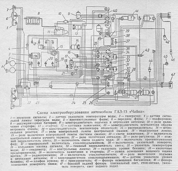 Схема электрической проводки газ 53