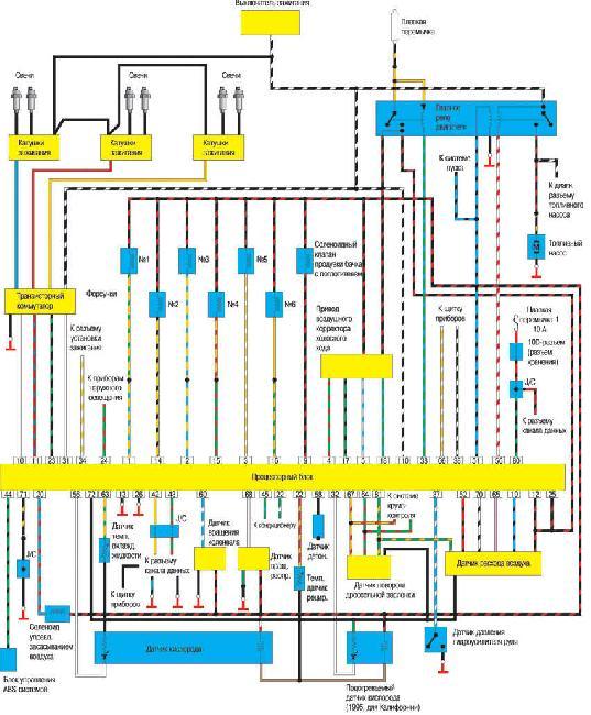 день электросхема проводки