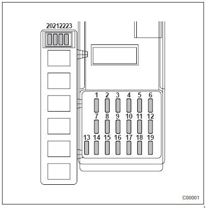 Схема расположения предохранителей и реле Subaru Forester 2005.