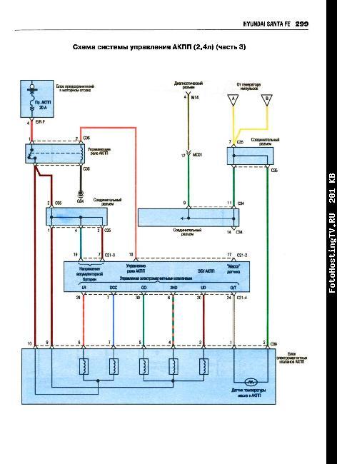 Схемы электрооборудования HYUNDAI SANTA FE с 2006 бензин