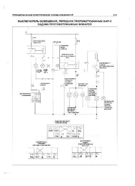 Схемы электрооборудования Great Wall Hover с 2005 года