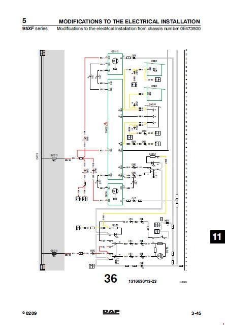 Руководство по электрическому оборудованию DAF-95 XF