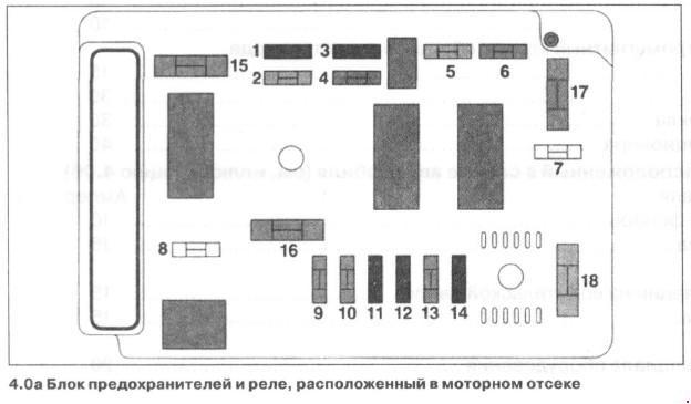 Предохранители и реле CITROEN C5 / C5 BREAK 2000-2004