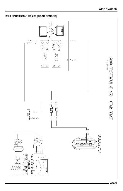Схемы электрооборудования Polaris Sportsman XP 850 2009