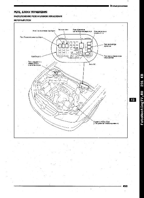 Схемы электрооборудования Honda Avancier 1999-2003