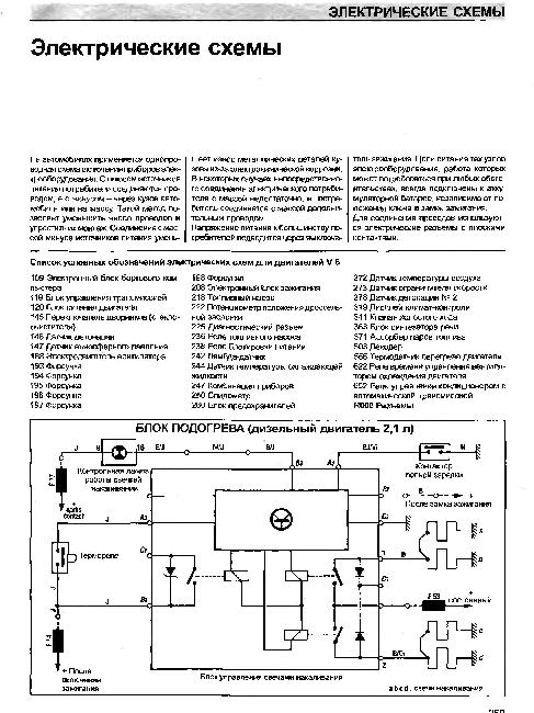 Скачать Схемы электрооборудования Renault Safrane 1992-1996 гг.