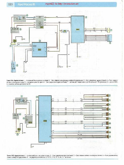 Цветные схемы электрооборудования FORD FOCUS 3